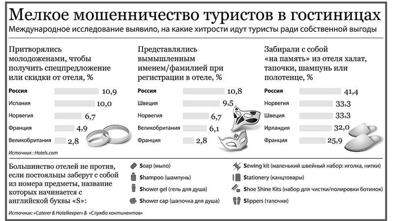 решил за границей собой сколько можно рублей зобратб тут захотелось высказать